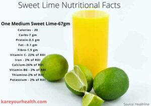 Sweet Lime Nutrition Fact